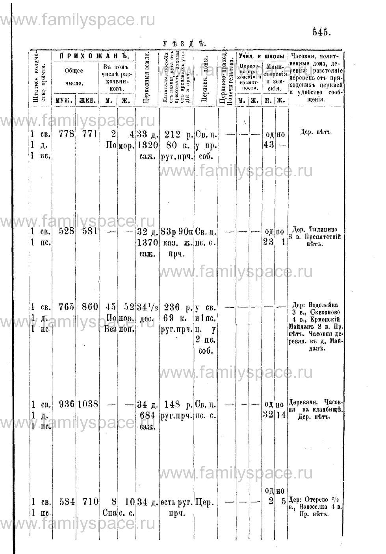 Поиск по фамилии - Адрес-календарь Нижегородской епархии на 1888 год, страница 1545