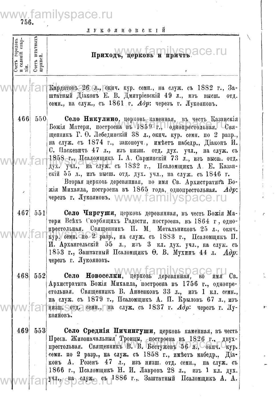 Поиск по фамилии - Адрес-календарь Нижегородской епархии на 1888 год, страница 1756