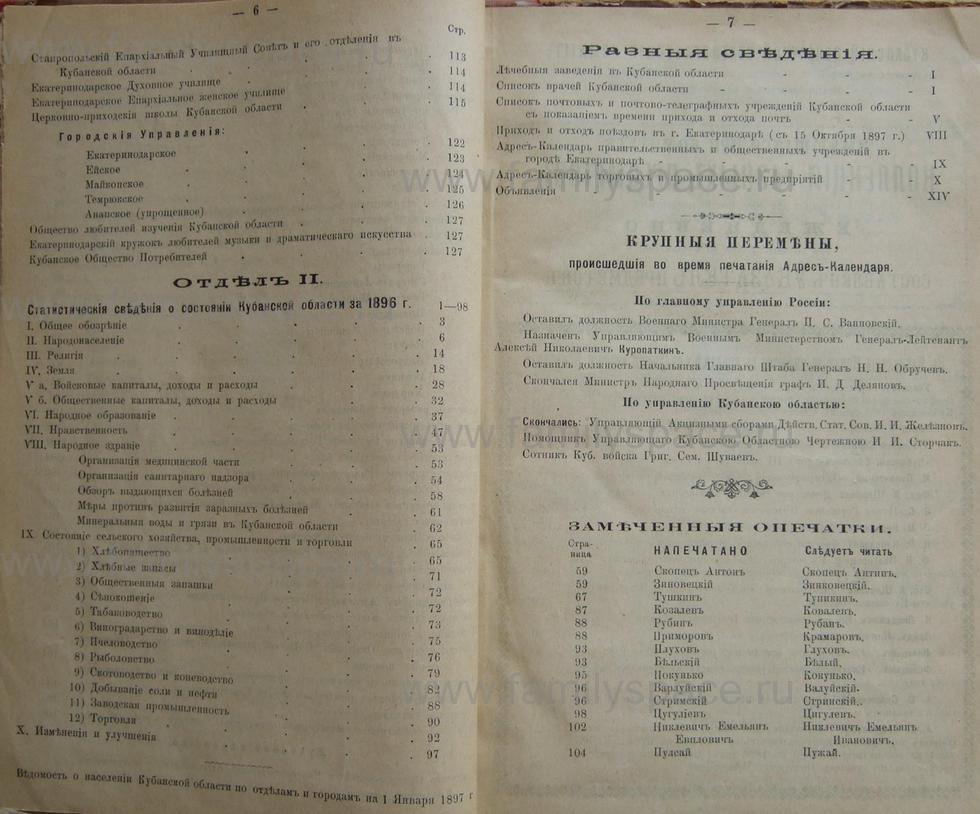 Поиск по фамилии - Кубанский календарь на 1898 год, страница 6