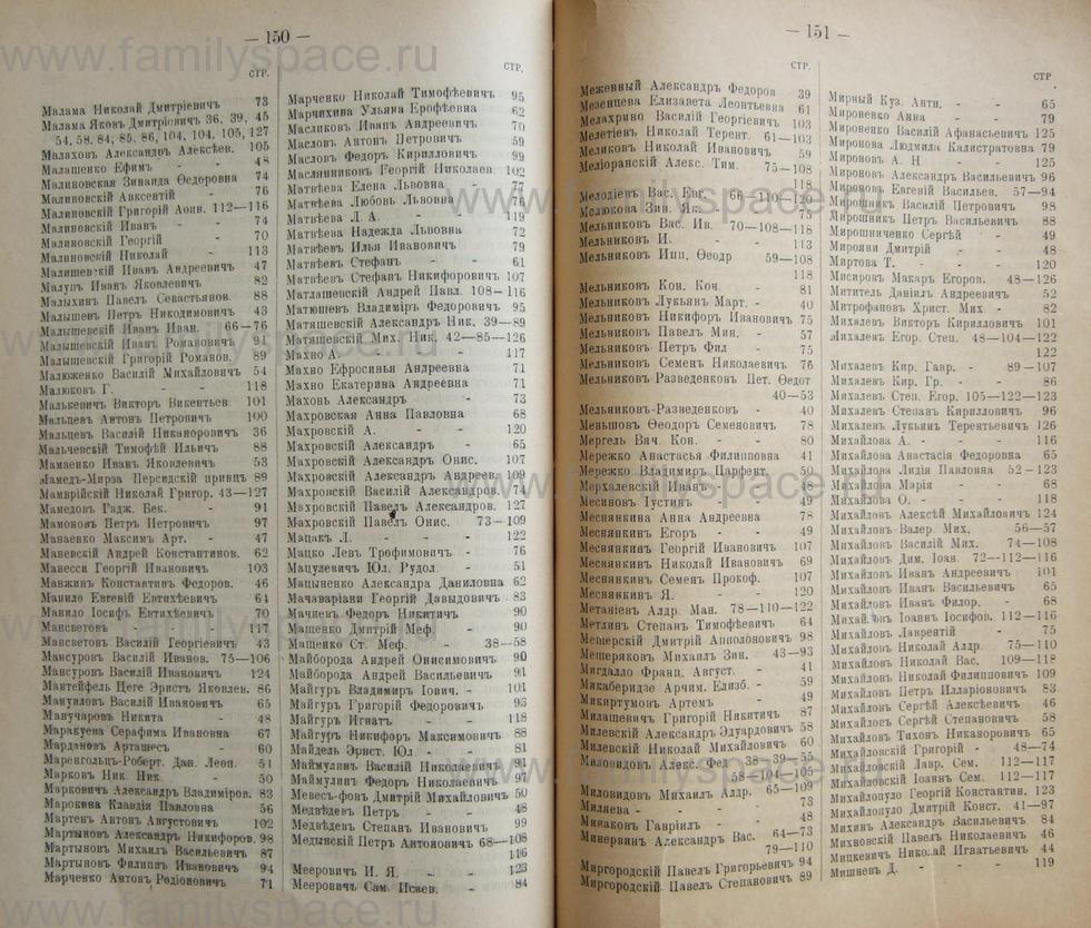 Поиск по фамилии - Кубанский календарь на 1898 год, страница 1150