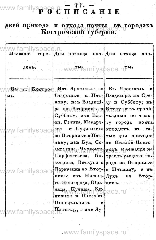 Поиск по фамилии - Памятная книжка Костромской губернии на 1853 год, страница 77