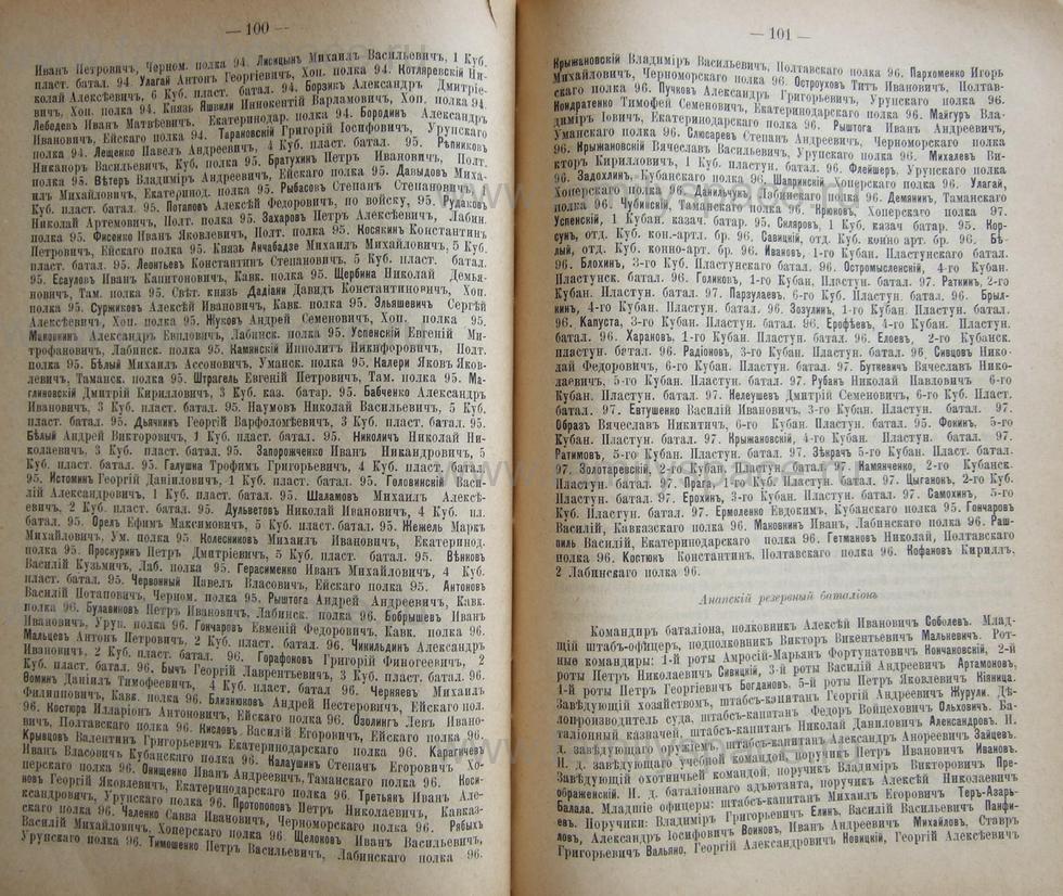 Поиск по фамилии - Кубанский календарь на 1898 год, страница 1100