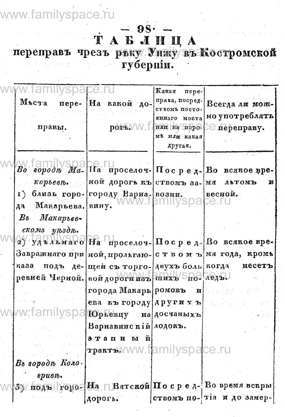 Поиск по фамилии - Памятная книжка Костромской губернии на 1853 год, страница 98