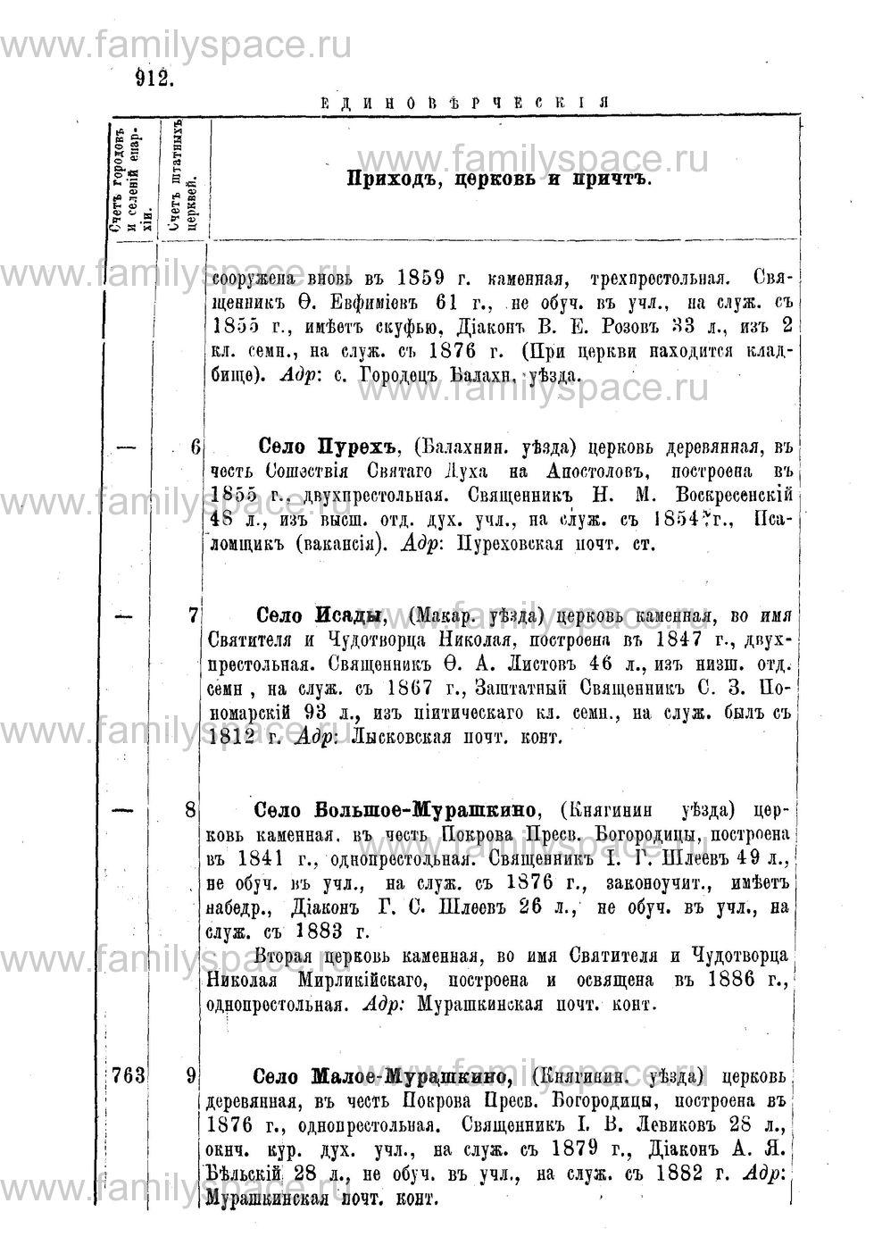Поиск по фамилии - Адрес-календарь Нижегородской епархии на 1888 год, страница 1912