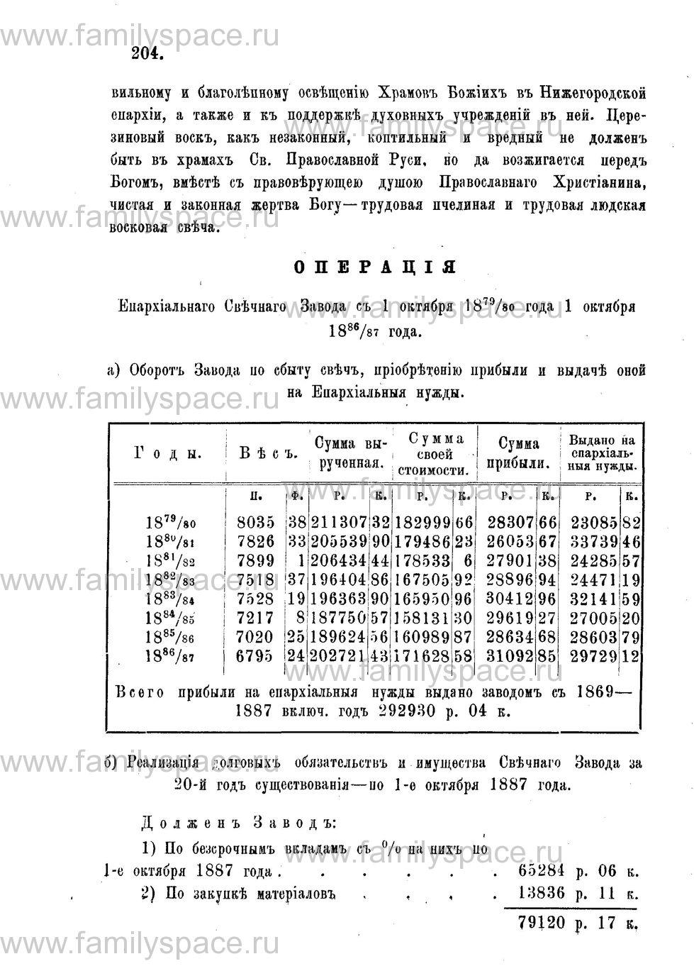 Поиск по фамилии - Адрес-календарь Нижегородской епархии на 1888 год, страница 1204