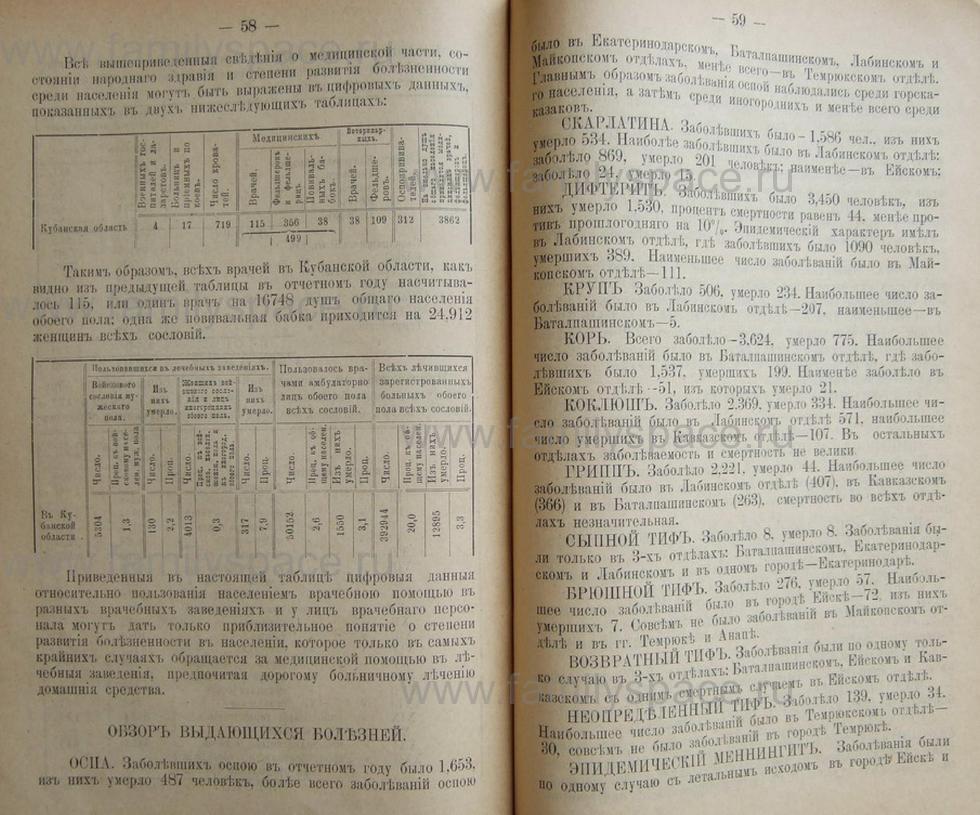 Поиск по фамилии - Кубанский календарь на 1898 год, страница 2058