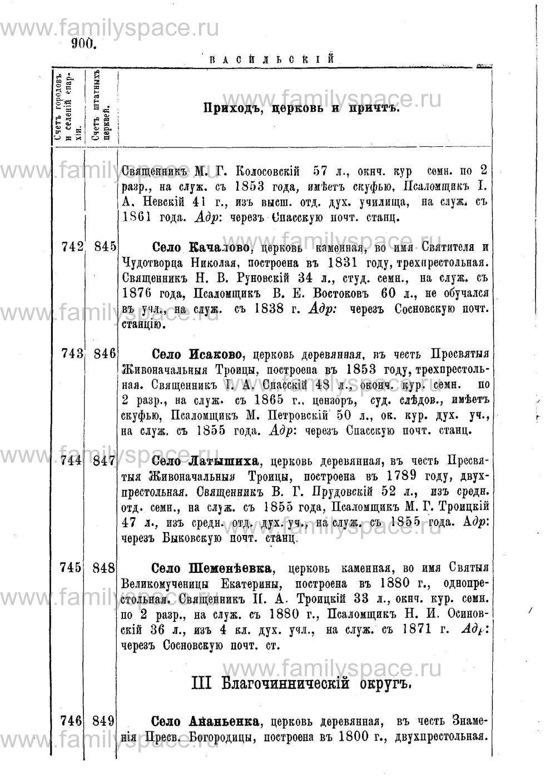 Поиск по фамилии - Адрес-календарь Нижегородской епархии на 1888 год, страница 1900