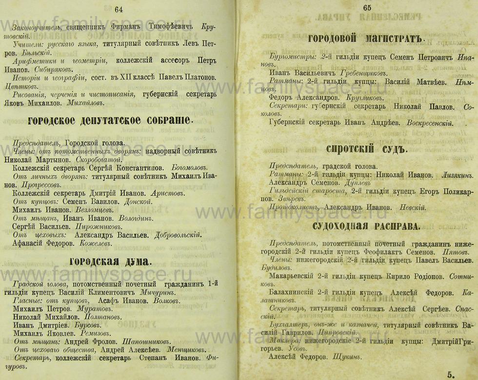 Поиск по фамилии - Памятная книжка Нижегородской губернии на 1865 год, страница 2064