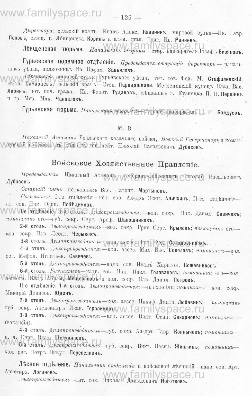 Поиск по фамилии - Памятная книжка Уральской области на 1913 год, страница 125