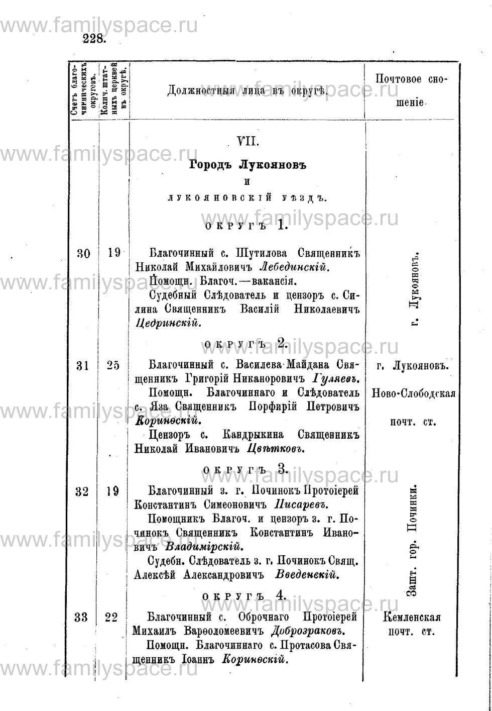 Поиск по фамилии - Адрес-календарь Нижегородской епархии на 1888 год, страница 1228
