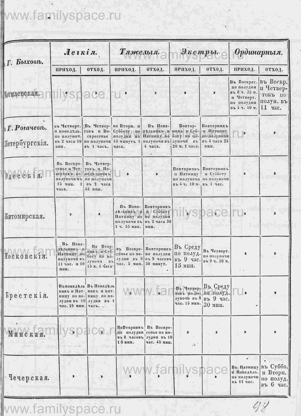Поиск по фамилии - Памятная книга за 1853 год по Могилёвской губернии, страница 117