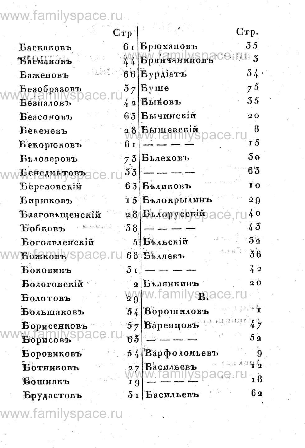 Поиск по фамилии - Памятная книжка Костромской губернии на 1853 год, страница 113