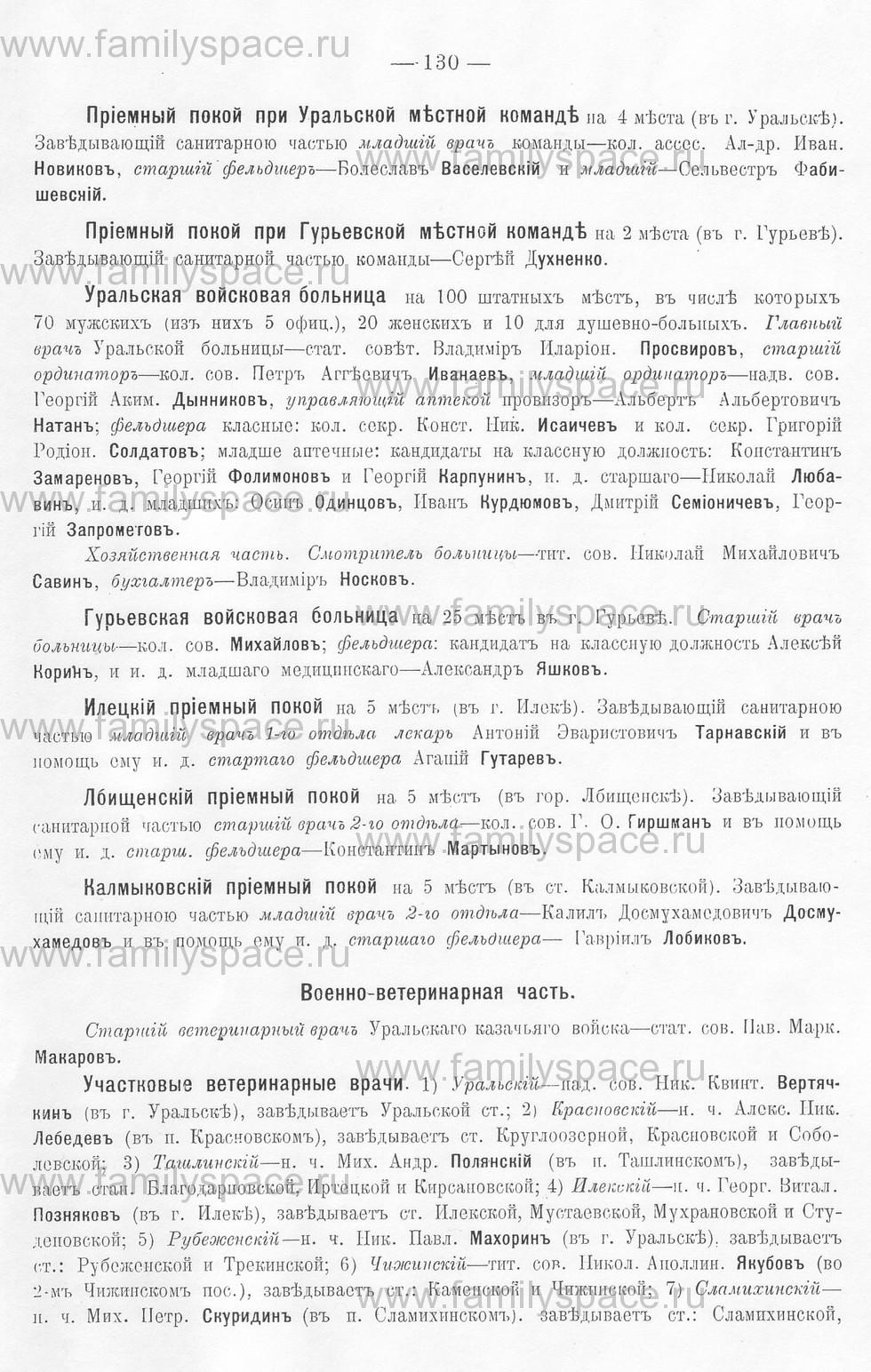 Поиск по фамилии - Памятная книжка Уральской области на 1913 год, страница 130