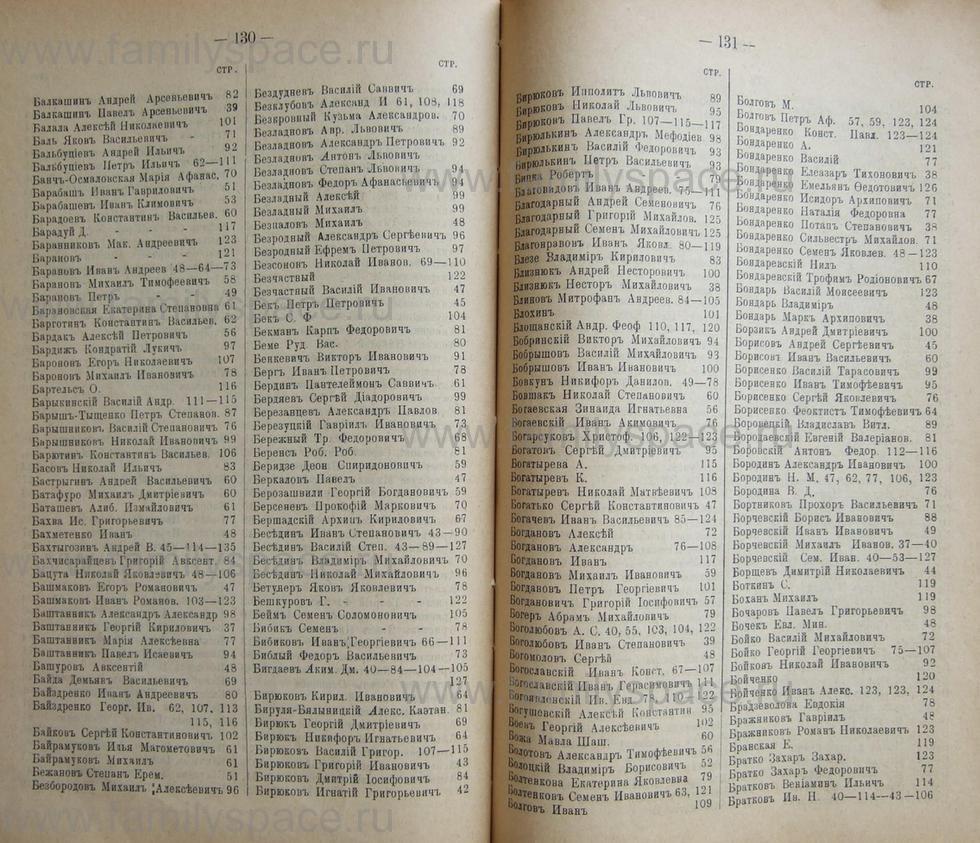 Поиск по фамилии - Кубанский календарь на 1898 год, страница 1130