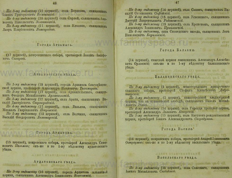 Поиск по фамилии - Памятная книжка Нижегородской губернии на 1865 год, страница 2046