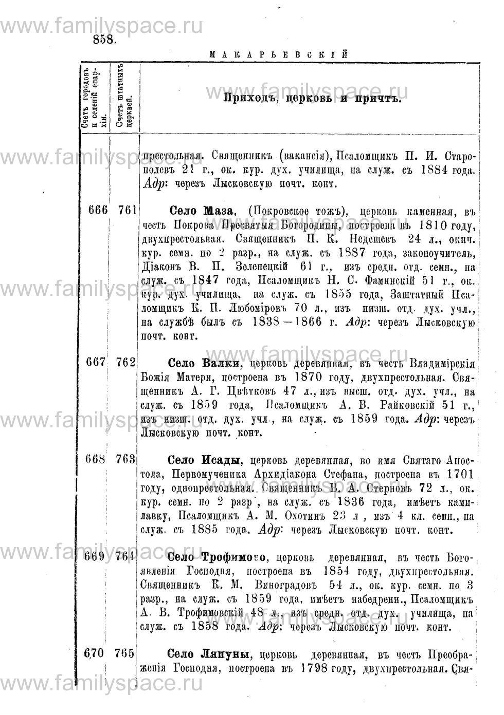 Поиск по фамилии - Адрес-календарь Нижегородской епархии на 1888 год, страница 1858