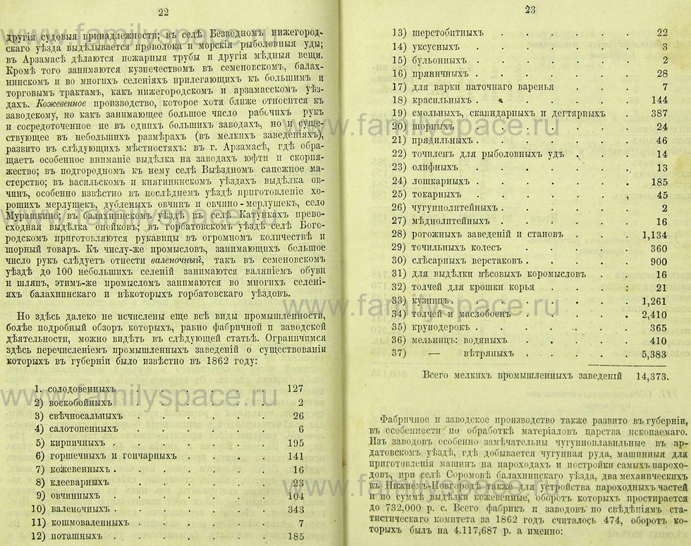 Поиск по фамилии - Памятная книжка Нижегородской губернии на 1865 год, страница 1022