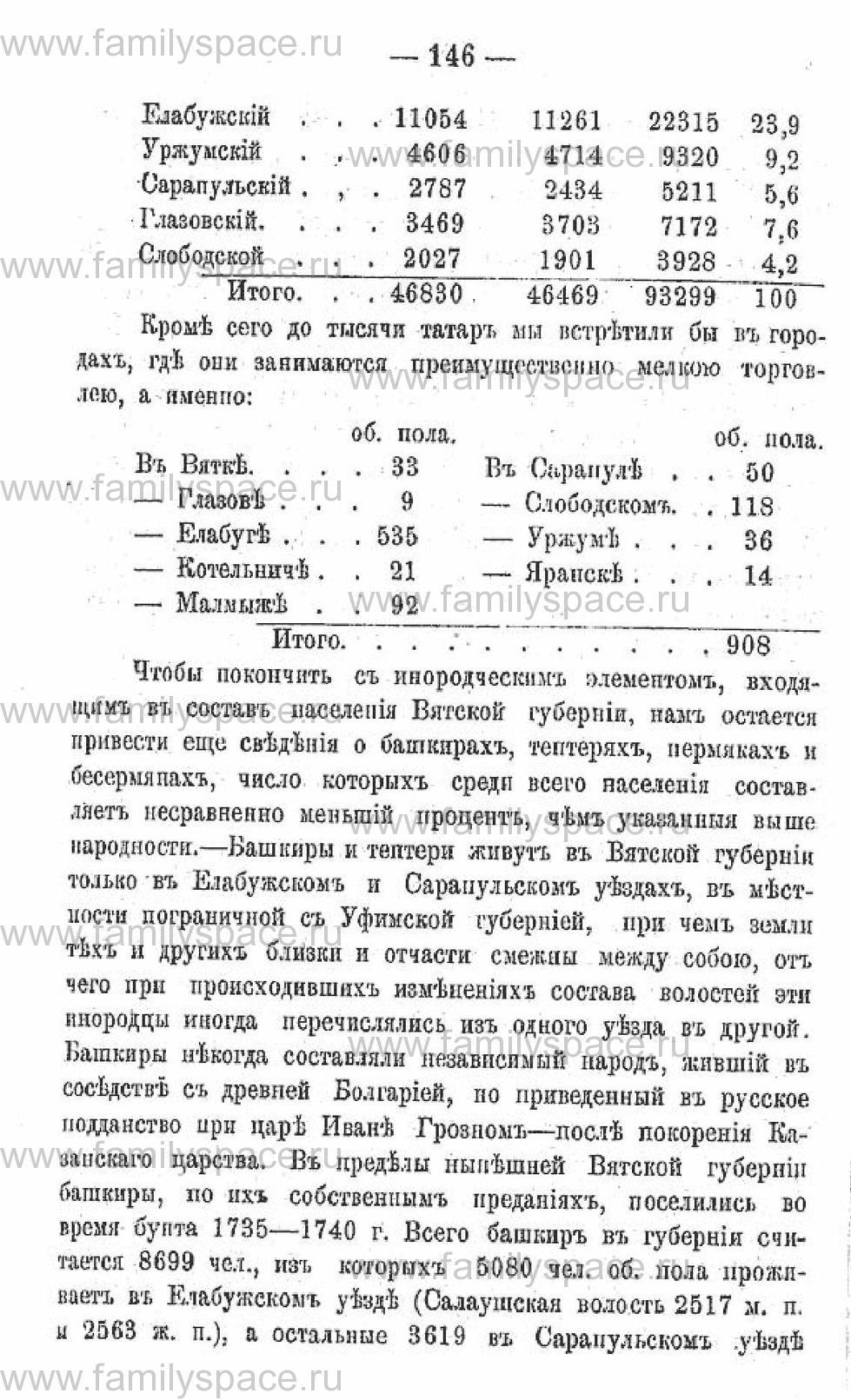 Поиск по фамилии - Календарь Вятской губернии на 1882 год, страница 149