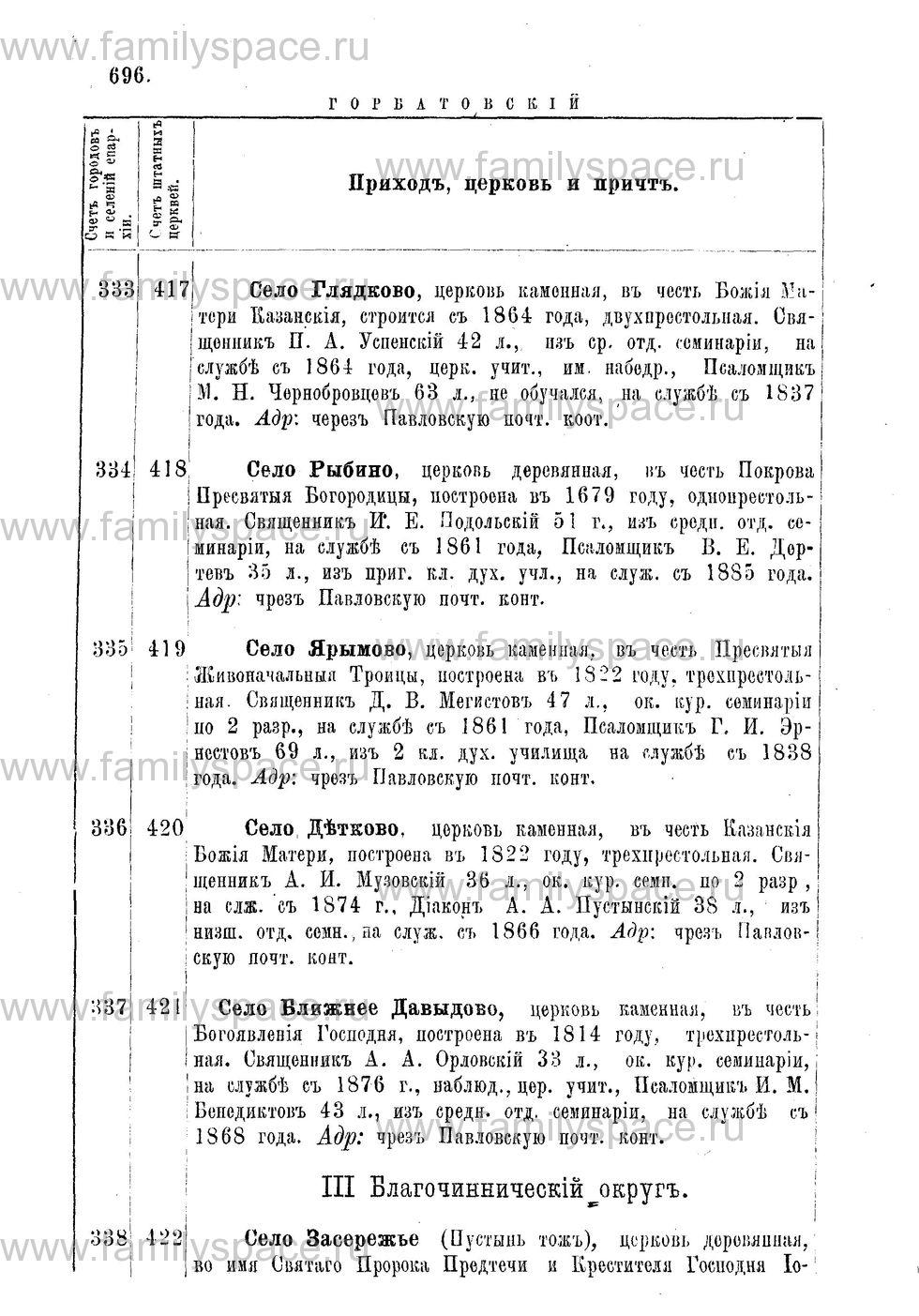 Поиск по фамилии - Адрес-календарь Нижегородской епархии на 1888 год, страница 1696