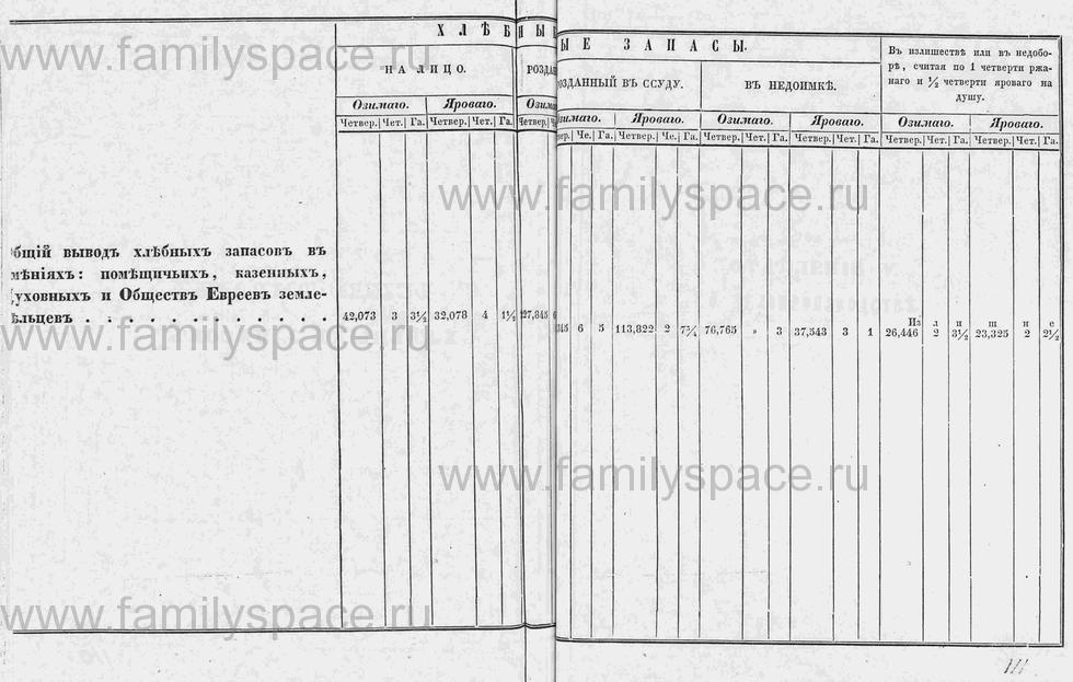 Поиск по фамилии - Памятная книга за 1853 год по Могилёвской губернии, страница 132