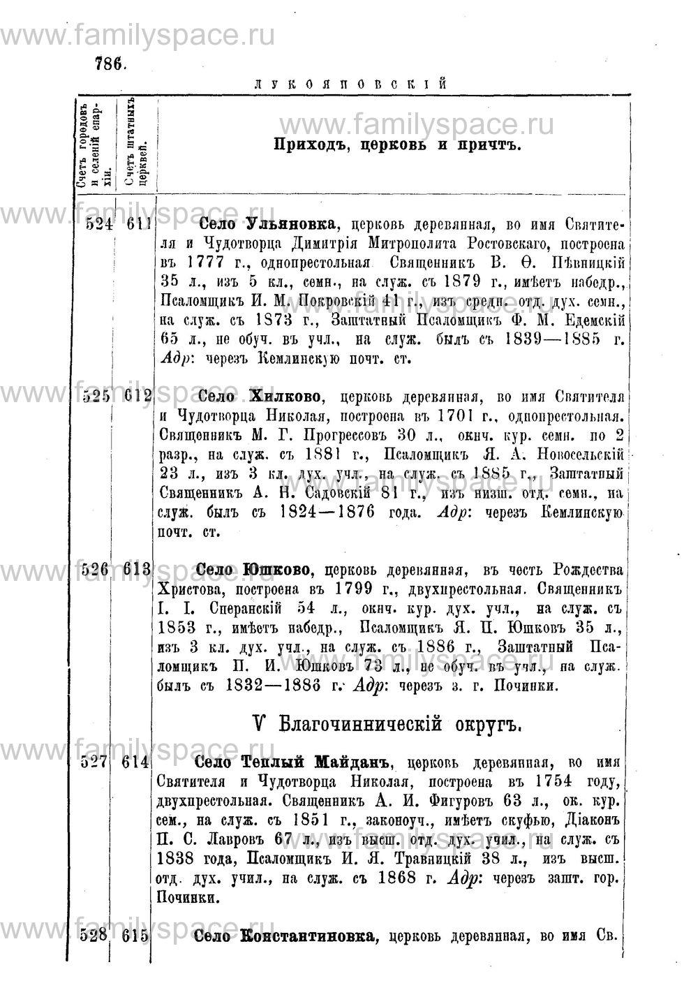 Поиск по фамилии - Адрес-календарь Нижегородской епархии на 1888 год, страница 1786