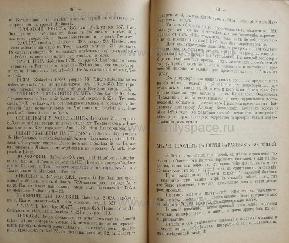 Поиск по фамилии - Кубанский календарь на 1898 год, страница 2060