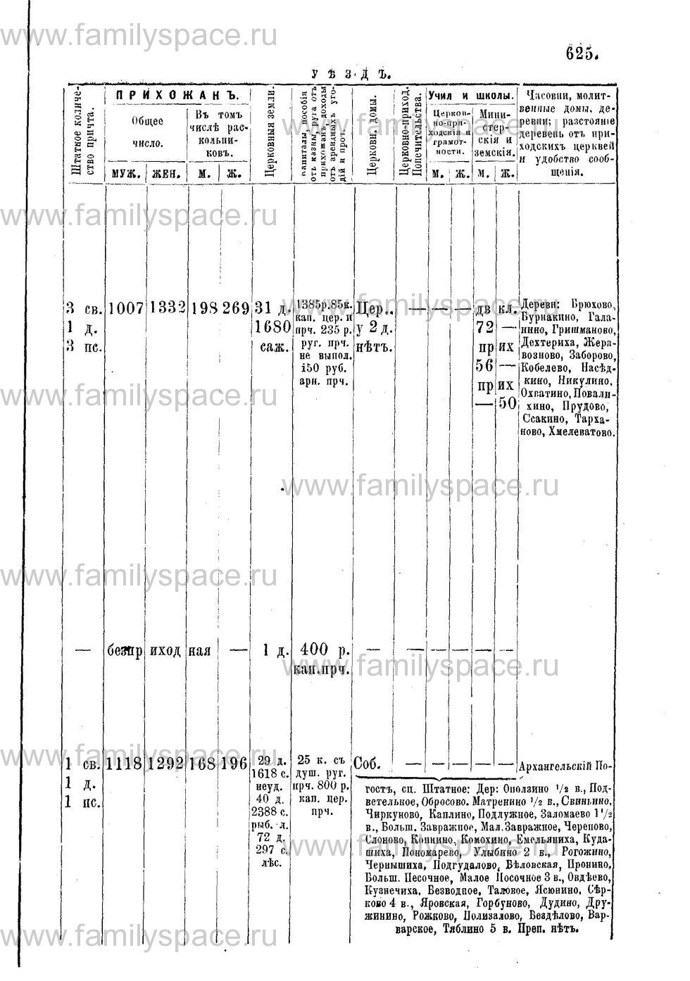Поиск по фамилии - Адрес-календарь Нижегородской епархии на 1888 год, страница 1625