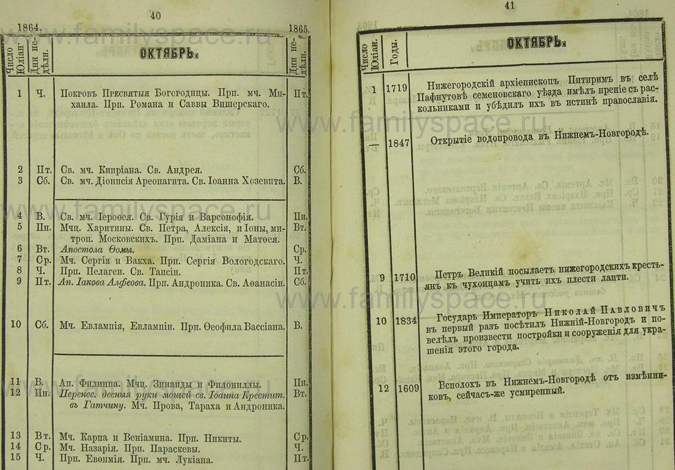Поиск по фамилии - Памятная книжка Нижегородской губернии на 1865 год, страница 5040