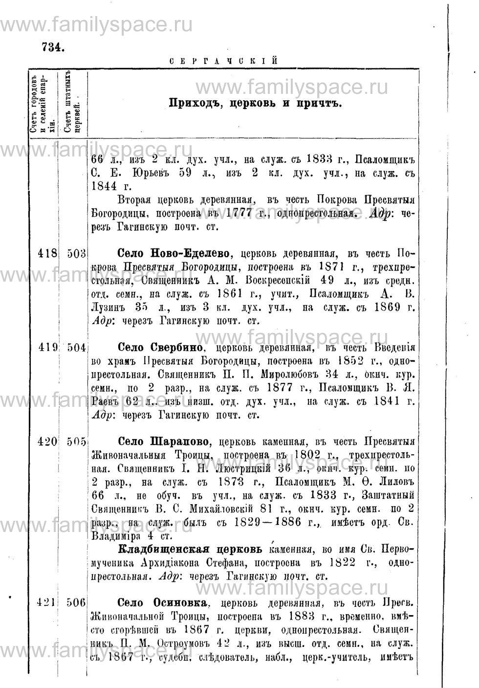 Поиск по фамилии - Адрес-календарь Нижегородской епархии на 1888 год, страница 1734