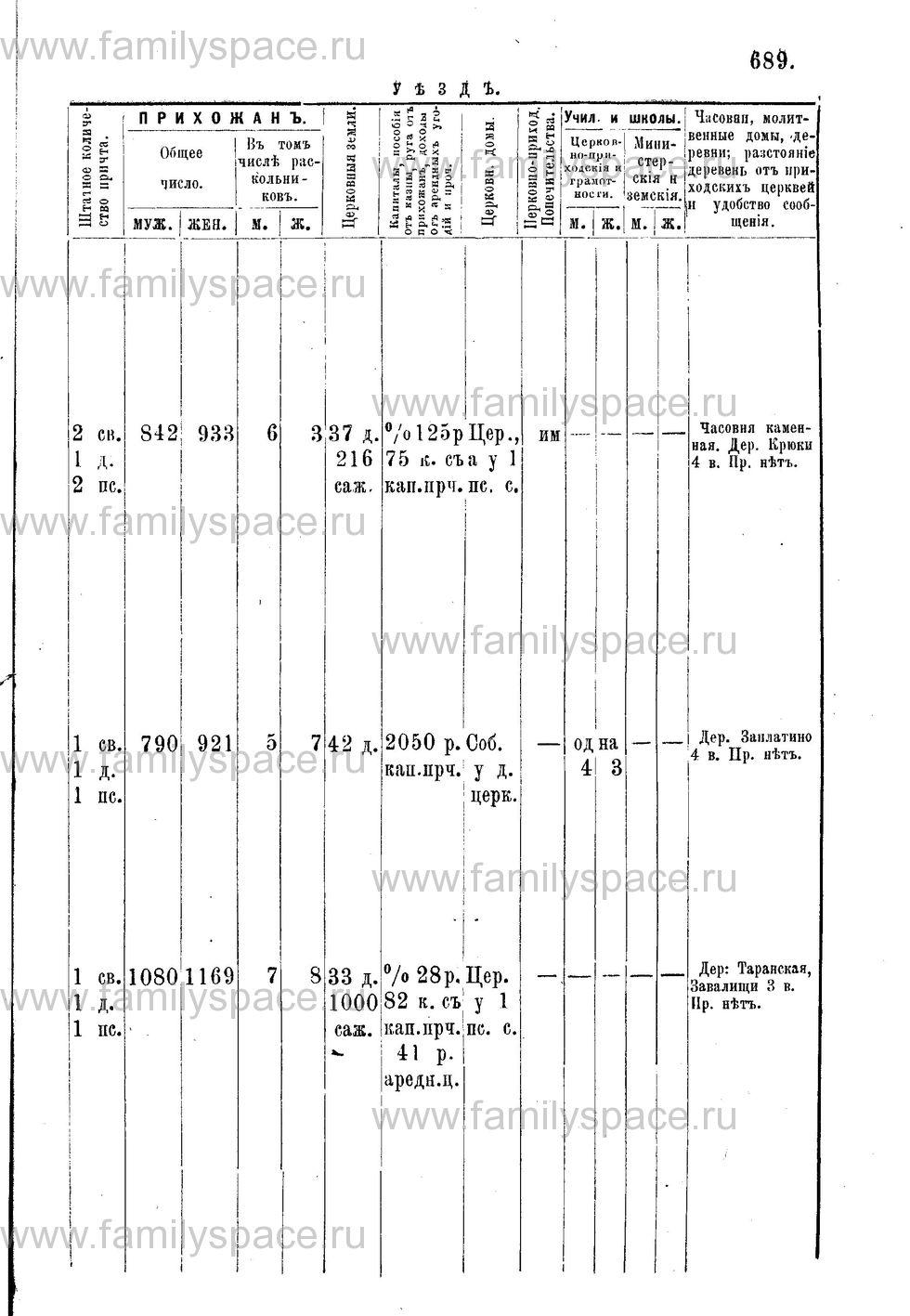 Поиск по фамилии - Адрес-календарь Нижегородской епархии на 1888 год, страница 1689