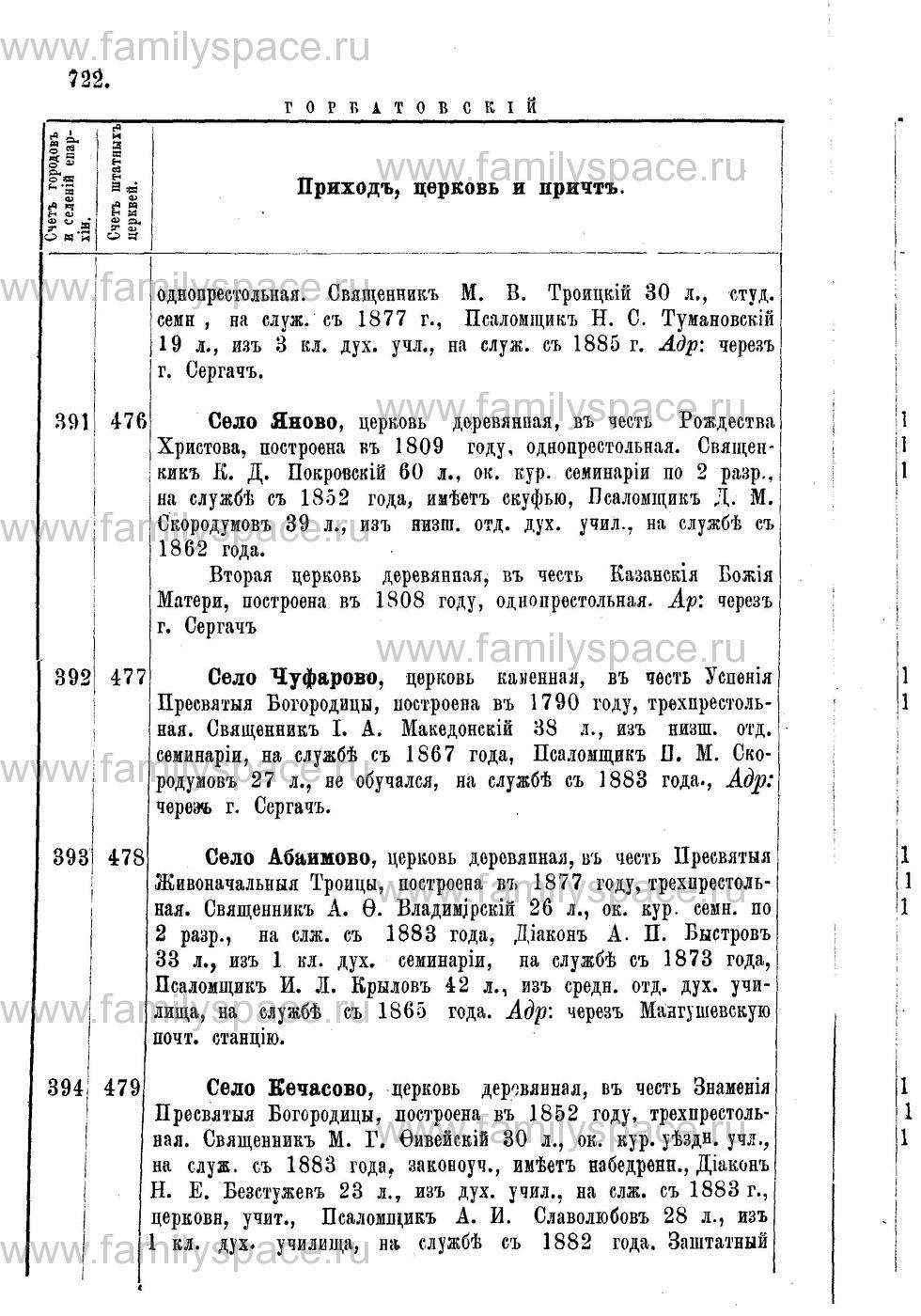 Поиск по фамилии - Адрес-календарь Нижегородской епархии на 1888 год, страница 1722