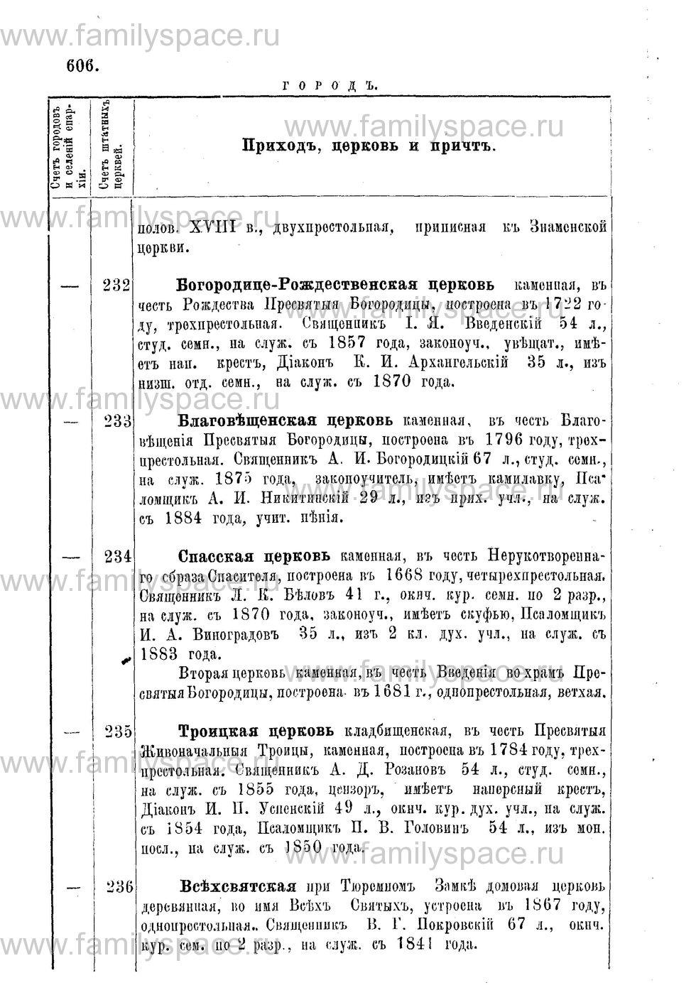Поиск по фамилии - Адрес-календарь Нижегородской епархии на 1888 год, страница 1606