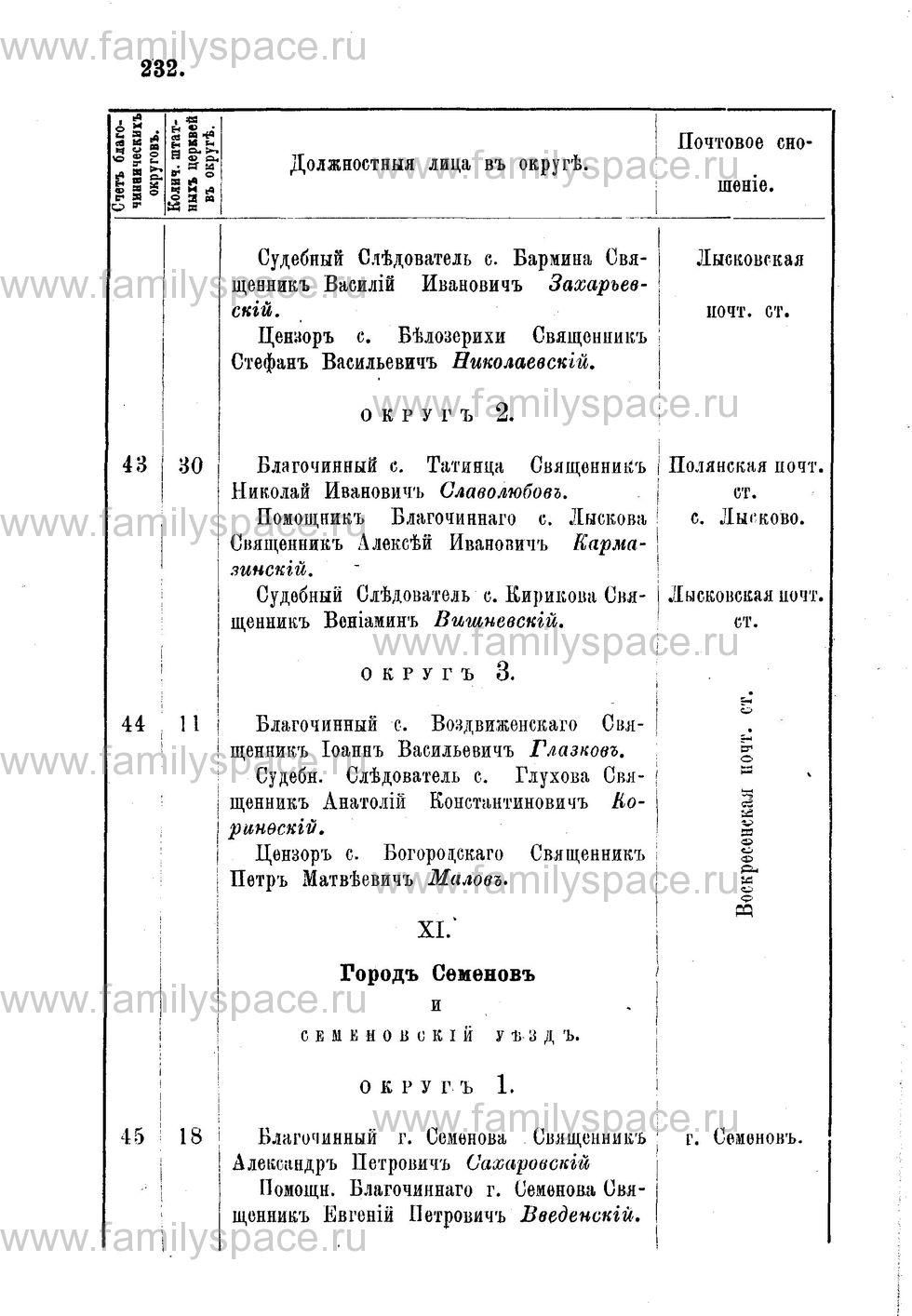 Поиск по фамилии - Адрес-календарь Нижегородской епархии на 1888 год, страница 1232