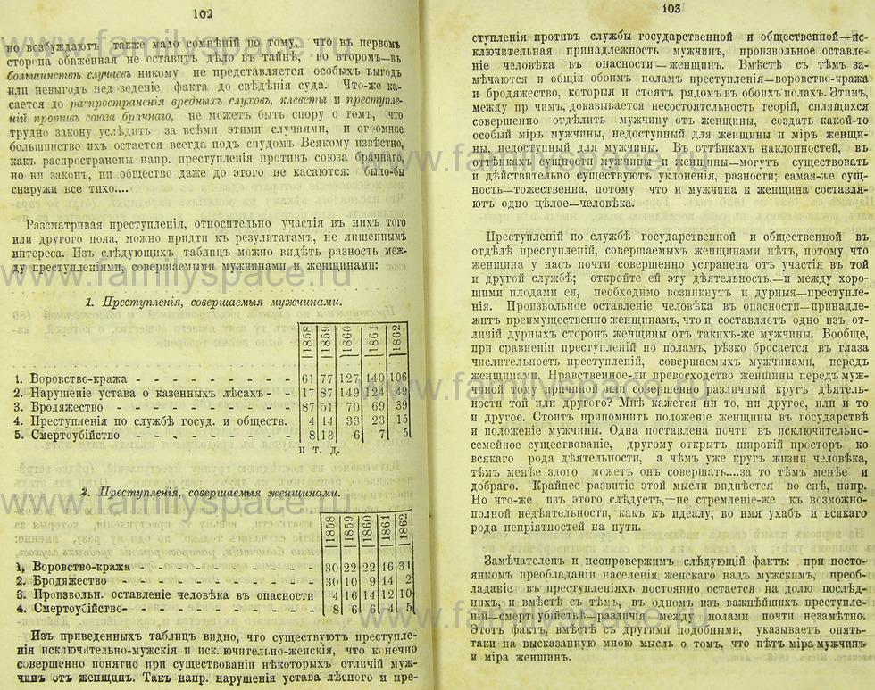Поиск по фамилии - Памятная книжка Нижегородской губернии на 1865 год, страница 1102