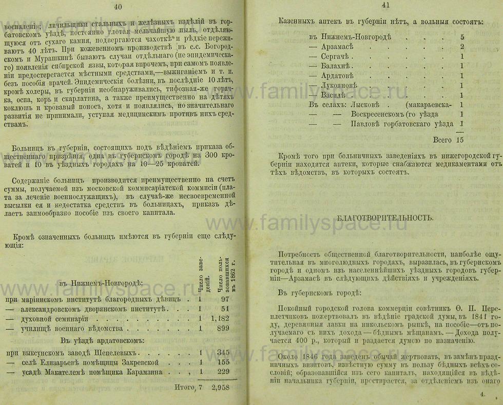 Поиск по фамилии - Памятная книжка Нижегородской губернии на 1865 год, страница 1040