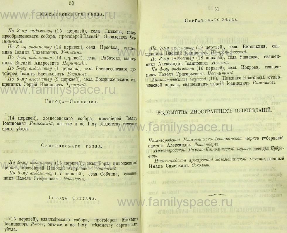 Поиск по фамилии - Памятная книжка Нижегородской губернии на 1865 год, страница 2050