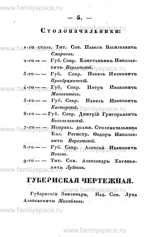 Поиск по фамилии - Памятная книжка Костромской губернии на 1853 год, страница 5
