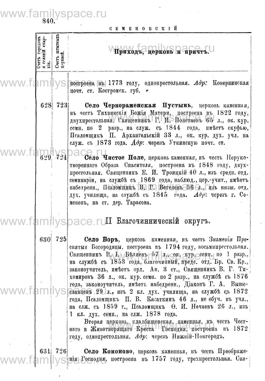 Поиск по фамилии - Адрес-календарь Нижегородской епархии на 1888 год, страница 1840
