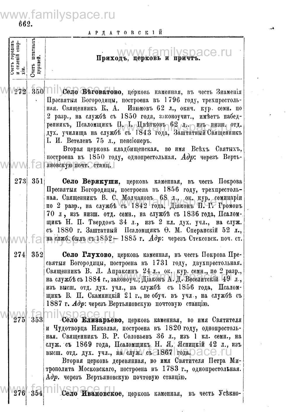 Поиск по фамилии - Адрес-календарь Нижегородской епархии на 1888 год, страница 1662
