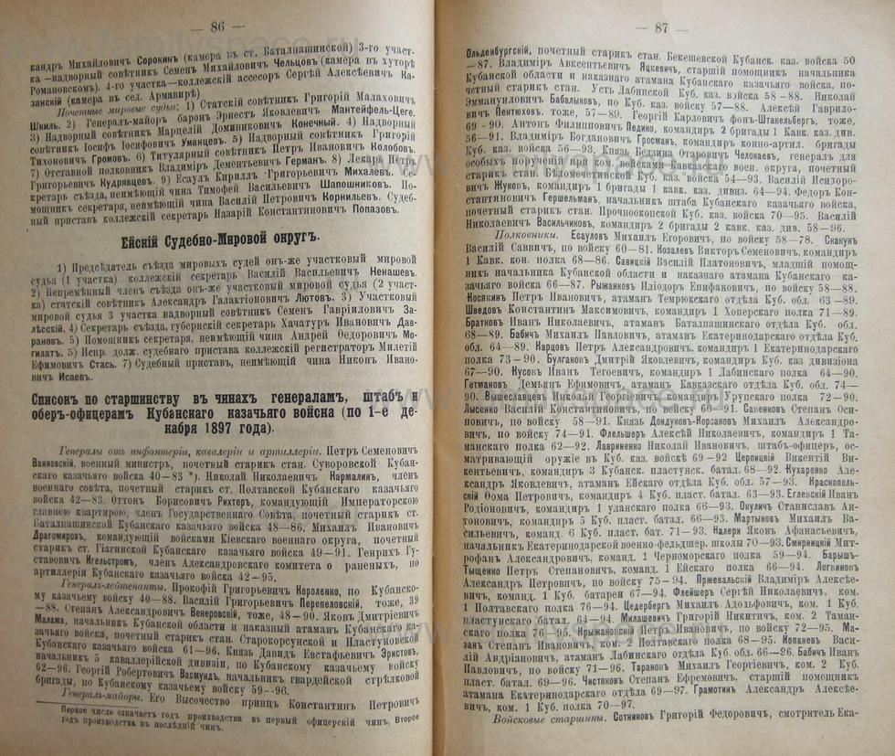 Поиск по фамилии - Кубанский календарь на 1898 год, страница 1086