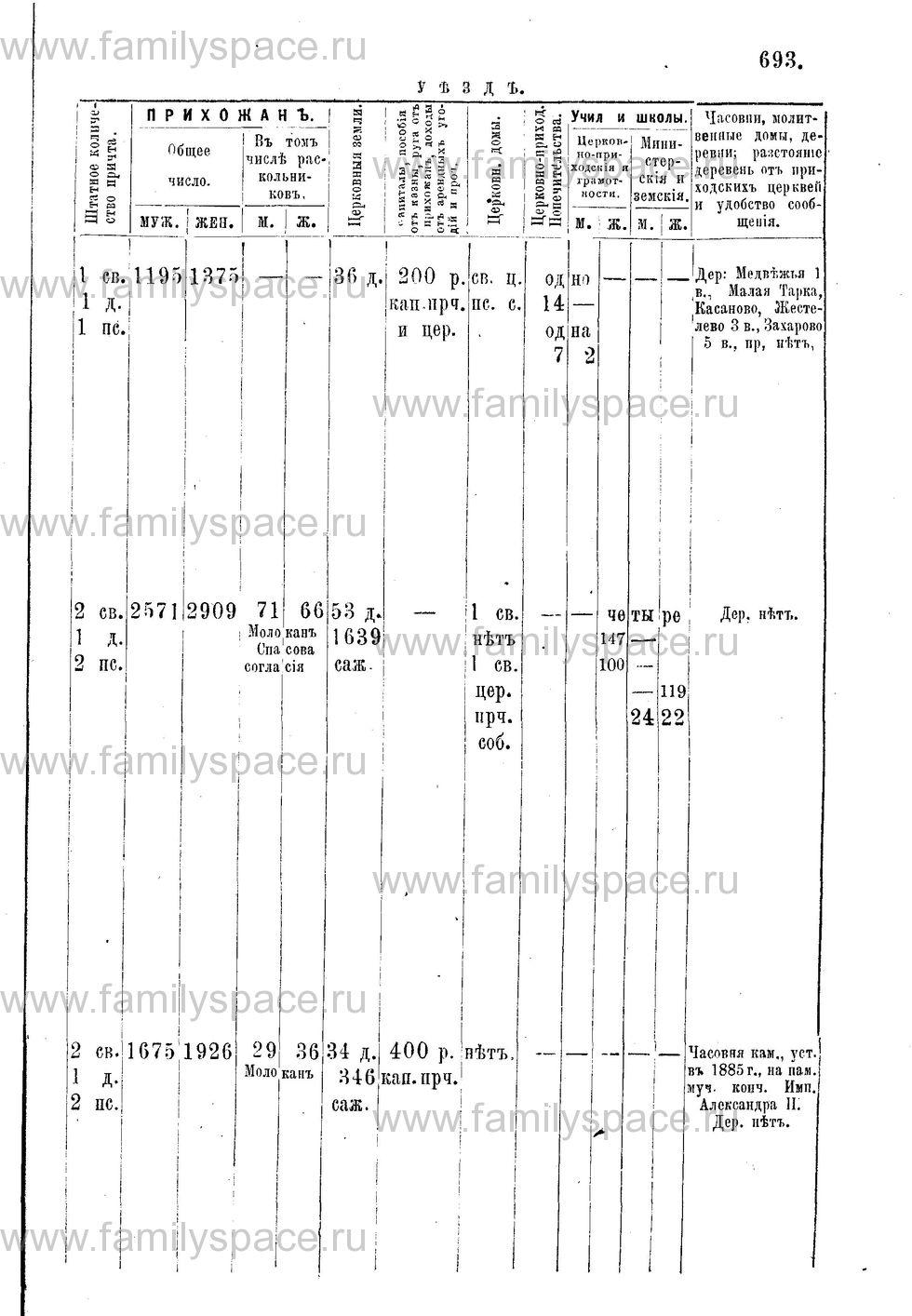 Поиск по фамилии - Адрес-календарь Нижегородской епархии на 1888 год, страница 1693