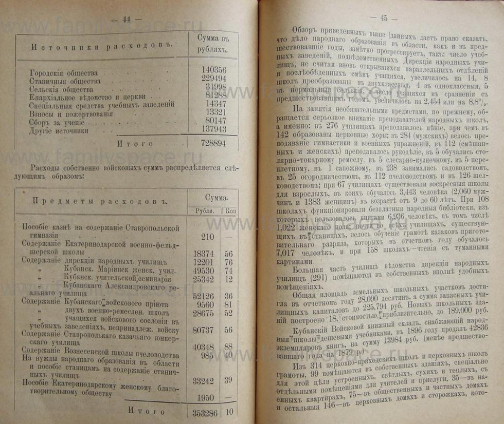 Поиск по фамилии - Кубанский календарь на 1898 год, страница 2044