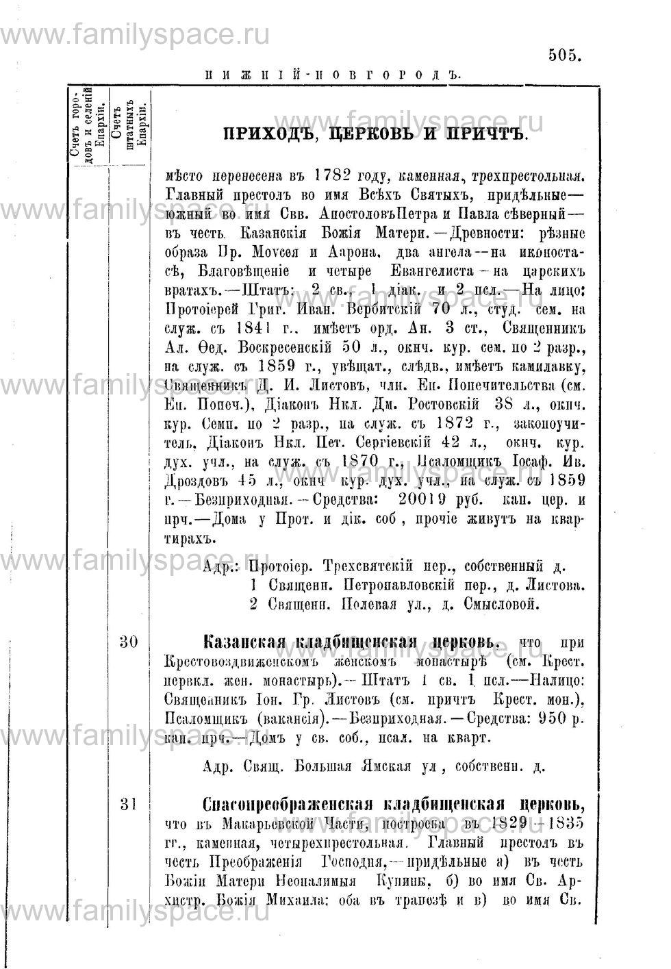Поиск по фамилии - Адрес-календарь Нижегородской епархии на 1888 год, страница 1505