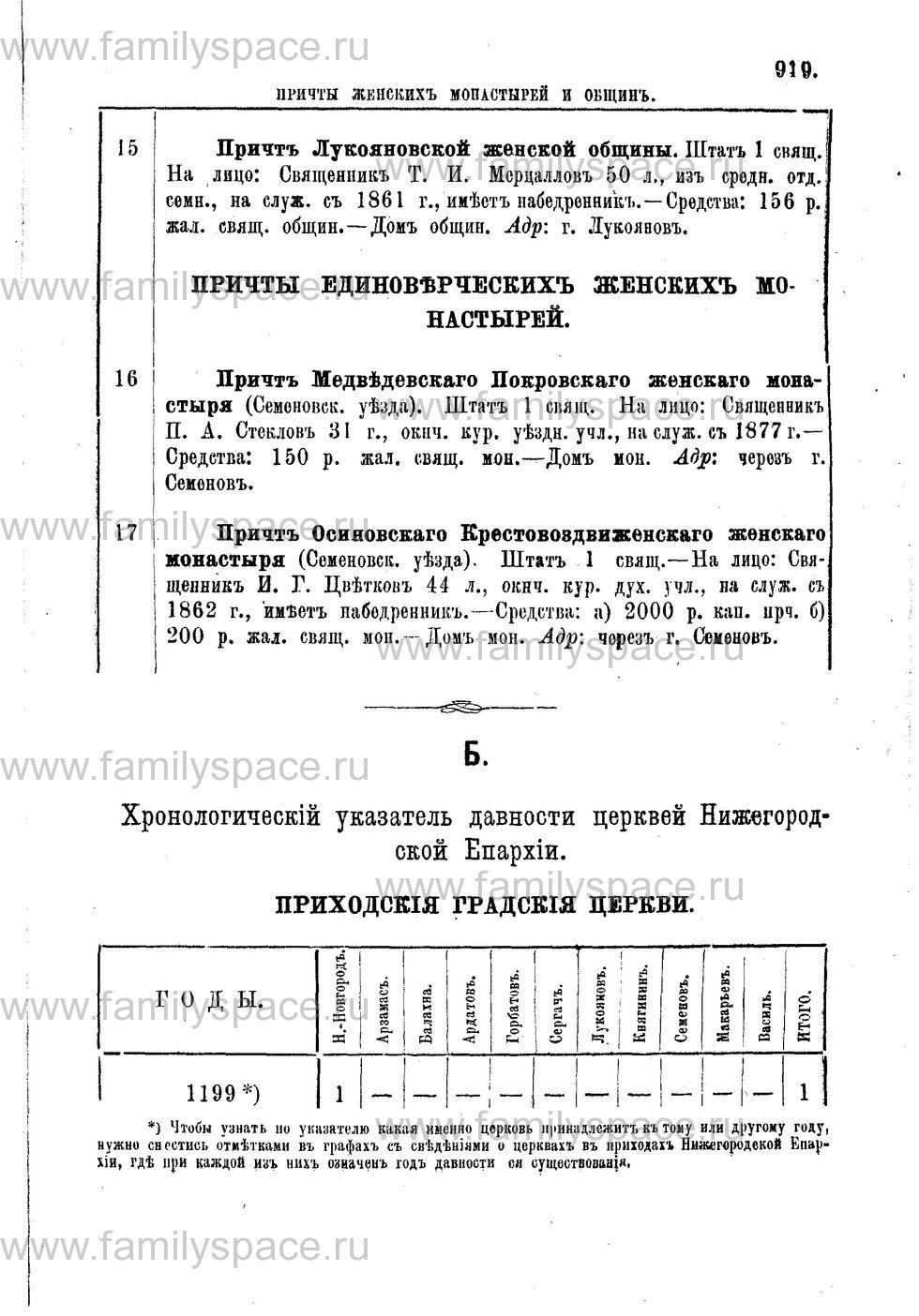 Поиск по фамилии - Адрес-календарь Нижегородской епархии на 1888 год, страница 1919