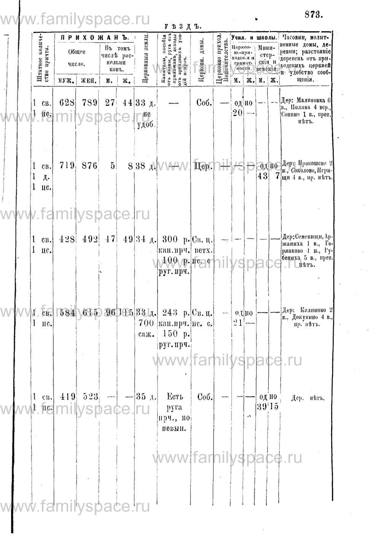 Поиск по фамилии - Адрес-календарь Нижегородской епархии на 1888 год, страница 1873