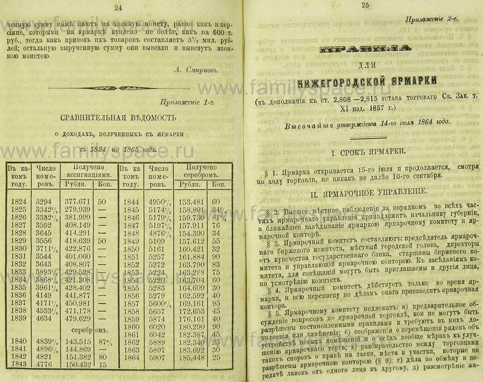 Поиск по фамилии - Памятная книжка Нижегородской губернии на 1865 год, страница 6024