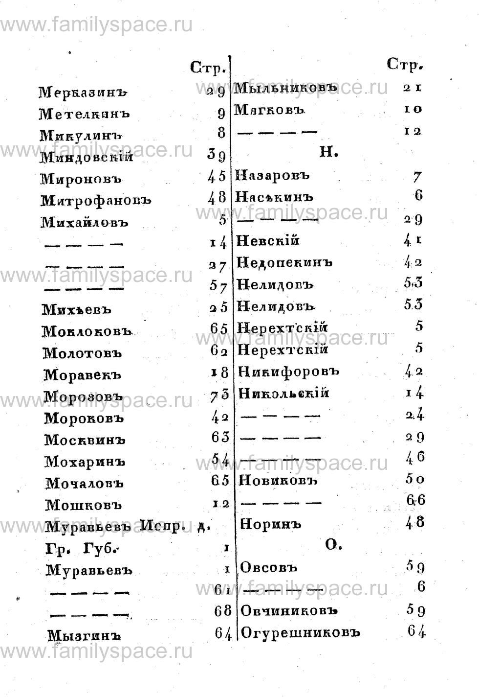 Поиск по фамилии - Памятная книжка Костромской губернии на 1853 год, страница 119