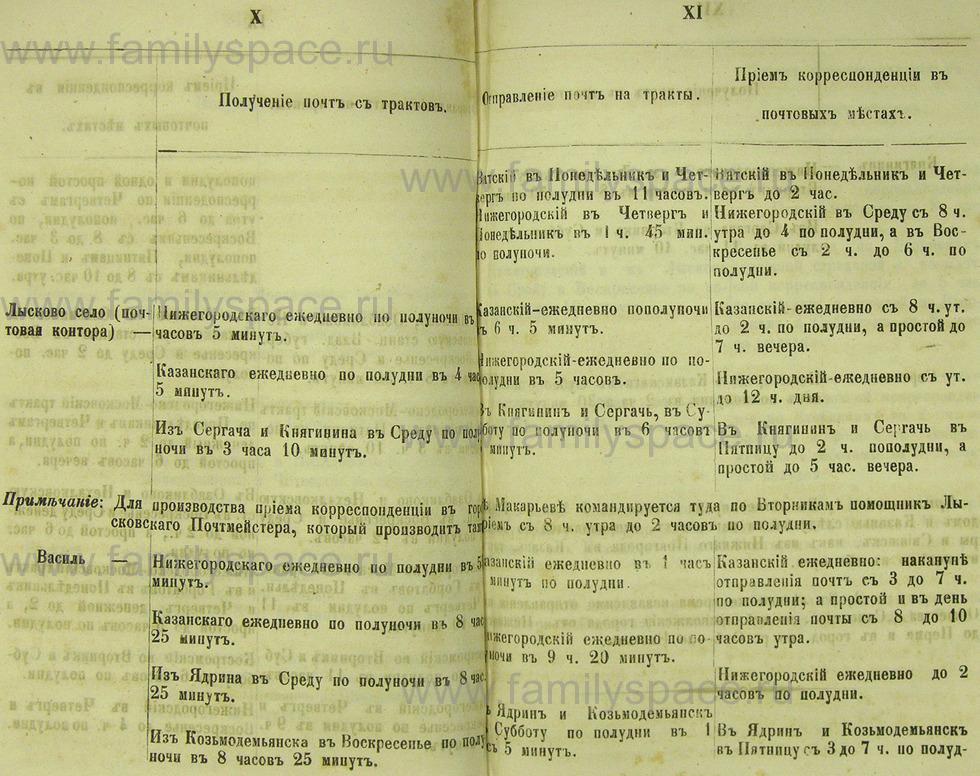 Поиск по фамилии - Памятная книжка Нижегородской губернии на 1865 год, страница 3010