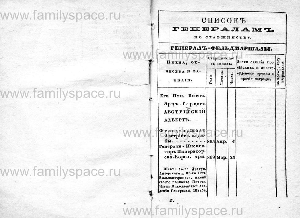 Поиск по фамилии - Список генералам по старшинству - 1886, страница 1