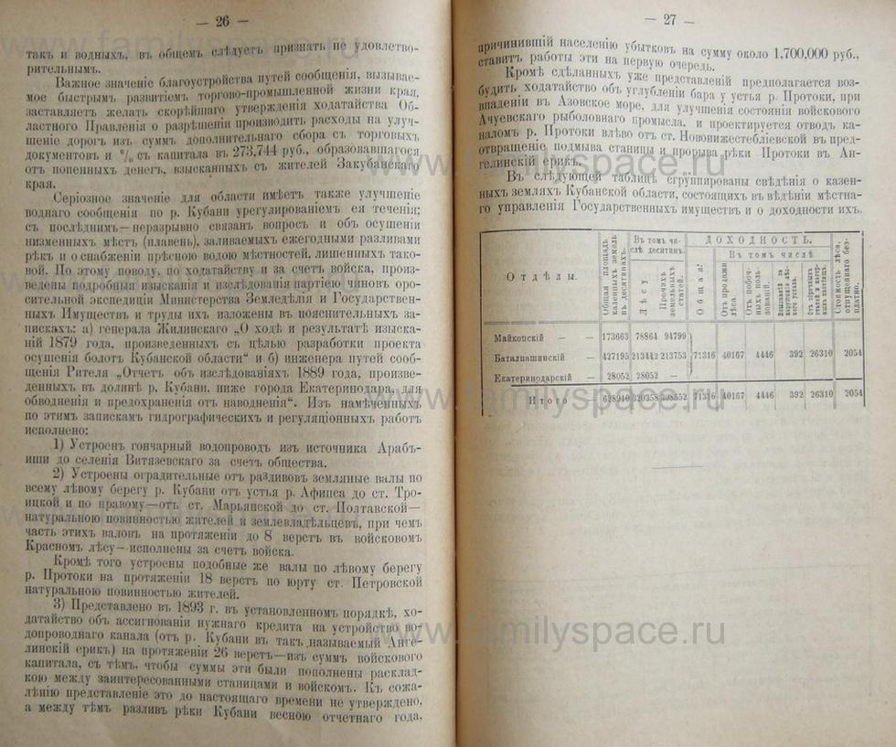 Поиск по фамилии - Кубанский календарь на 1898 год, страница 2026